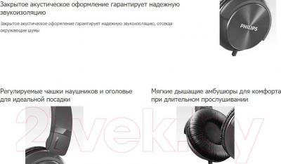 Наушники Philips SHL3060BK/00