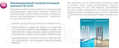 Стиральная машина Beko WMI81241 - технология технология Aquawave от компании Beko от компании Beko