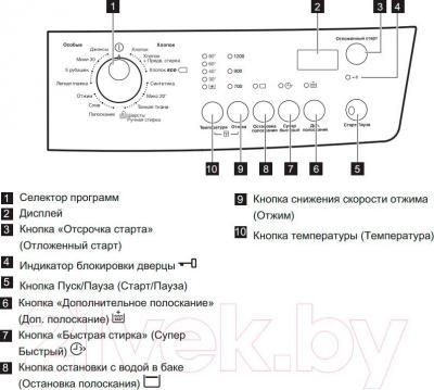Стиральная машина Zanussi ZWSE7120V - панель управления