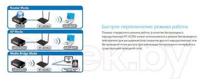 Беспроводной маршрутизатор Asus RT-AC55U