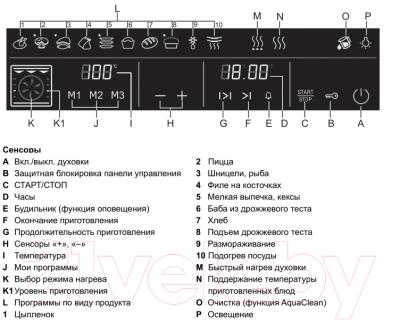 Электрический духовой шкаф Gorenje GO876B