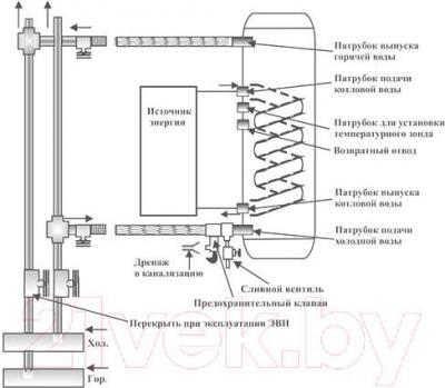 Накопительный водонагреватель Thermex ER 120 V (combi) - схема водонагревателя и расположение подключений