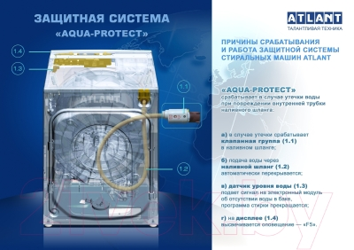 Стиральная машина ATLANT СМА 60У1010-06