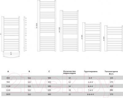 Полотенцесушитель водяной Terminus Классик Люкс 32/20 П22 500x1630 - схема