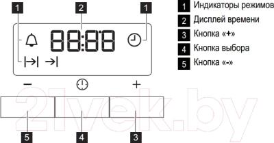Кухонная плита Electrolux EKC96430AW
