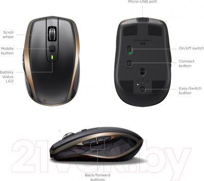 Мышь Logitech MX Anywhere 2 (910-004374) - возможности и индикаторы устройства