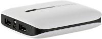 Портативное зарядное устройство Gerffins G104 (белый) -
