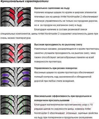 Зимняя шина Amtel NordMaster 2 185/60R15 84T