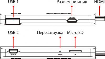 Медиаплеер IconBIT Toucan Stick 3D - схема входов/выходов