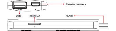 Медиаплеер IconBIT Toucan Stick G2 - схема входов/выходов