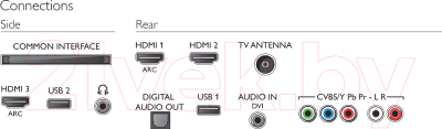 Телевизор Philips 55PUT4900/60
