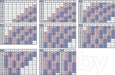 Чехол для колес ТрендБай Коверин 210 (красный) - таблица совместимых шин