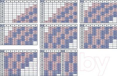 Чехол для колес ТрендБай Коверин 220 (синий) - таблица совместимых шин