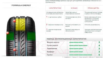 Летняя шина Formula Energy 215/65R16 98H