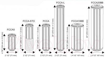 Картридж Aquafilter FCCA20BB (с активированным углем) - размеры картриджей