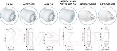Картридж Aquafilter AIPRO-1M-AQ - размеры картриджей