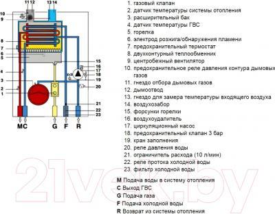 Газовый котел Nova Florida Vela Compact CTFS24AF - гидравлическая схема газового котла