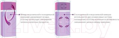 Холодильник с морозильником Beko RCNK320K00W - двухконтурная система охлаждения