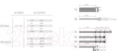 Блок питания для компьютера Xilence Performance A+ 630W (XP630R8)