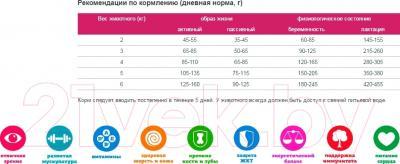 Корм для кошек ТерраКот С говядиной и овощами TRK011 (10 кг) - рекомендации по хранению