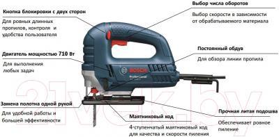 Профессиональный электролобзик Bosch GST 8000 E Professional (0.601.58H.000)