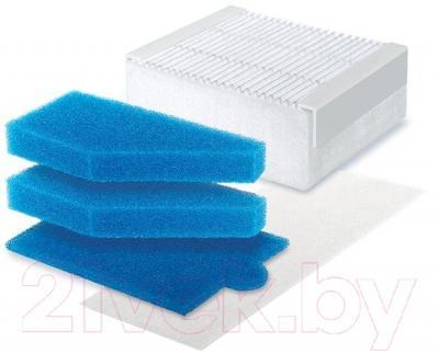 Комплект фильтров для пылесоса Thomas Neolux HTS-02