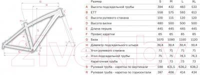Велосипед Format 1413 26 (M, оранжевый матовый)