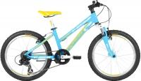 Детский велосипед Format 7423 Girl (синий матовый) -