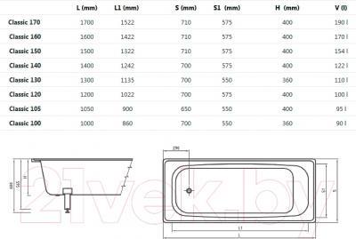 Ванна стальная Estap Classic 140x70 - схема
