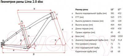 Велосипед Forward Lima 2.0 Disc (15, голубой матовый)