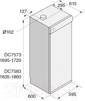 Сушильный шкаф Asko DC7573 W