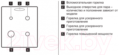 Кухонная плита Zanussi ZCK9540G1W
