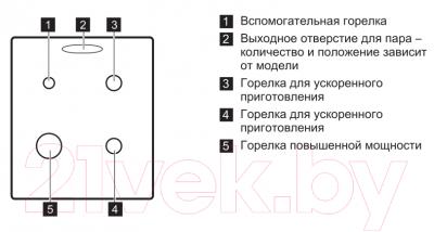 Плита комбинированная Electrolux EKK951301W
