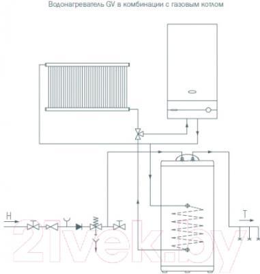 Накопительный водонагреватель Gorenje GV120