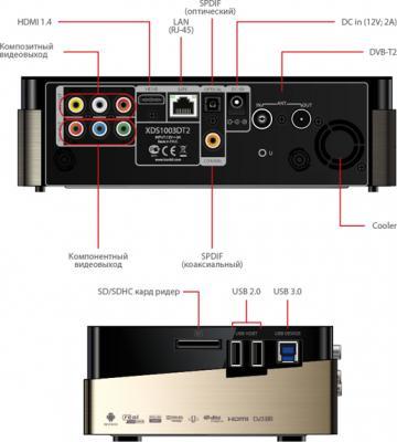 Медиаплеер IconBIT XDS1003D T2 - входы/выходы