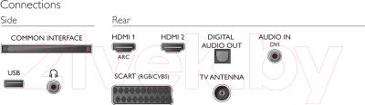 Телевизор Philips 32PFT4101/60
