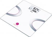 Напольные весы электронные Beurer BF 710 BodyShape (pозовый) -