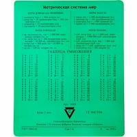 Коврик для мыши CBR CMP 024 Arithmetic -