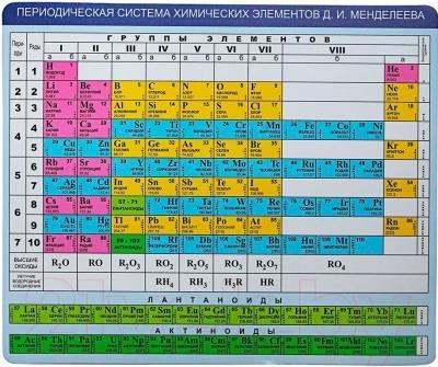 Коврик для мыши CBR CMP 023 Chemistry