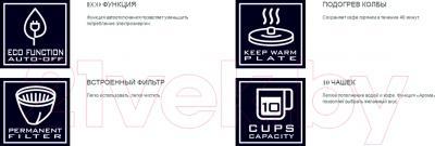 Капельная кофеварка DeLonghi Distinta ICMI211.W