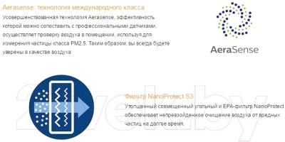 Очиститель воздуха Philips AC3256/10 - описание функций