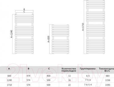 Полотенцесушитель водяной Terminus Флоренция П11 400x821 - схема