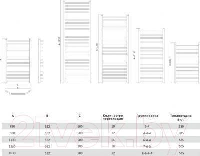 Полотенцесушитель водяной Terminus Виктория Люкс 32/20 П14 500x1130 - схема