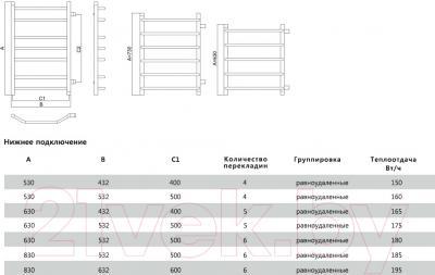 Полотенцесушитель водяной Terminus Виктория 32/20 П4 400x530 - схема