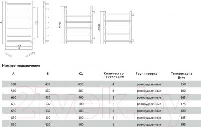 Полотенцесушитель водяной Terminus Виктория 32/20 П5 400x630 - схема