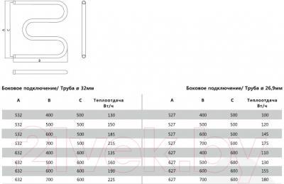 Полотенцесушитель водяной Terminus 32 ПС М-образный 500x700 (бесшовный) - схема