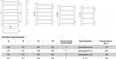 Полотенцесушитель водяной Terminus Стандарт 32/20 П5 500x730 (с боковым подключением, м/о 500) - схема
