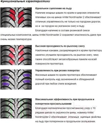 Зимняя шина Amtel NordMaster 2 155/70R13 75Q