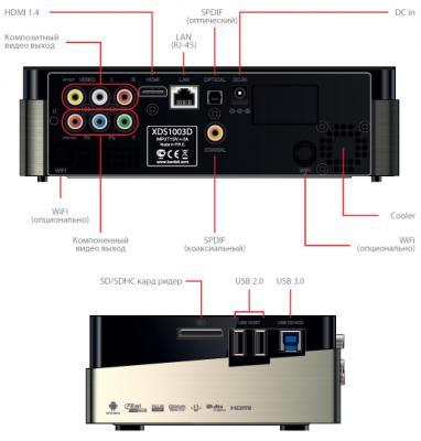 Медиаплеер IconBIT XDS1003D - вид сзади