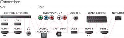 Телевизор Philips 55PUT6101/60